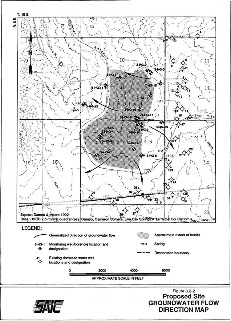 Proposed site groundwater flow direction map