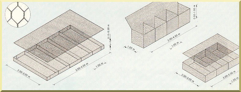 Layout and dimensions of gabion boxes and mattresses.