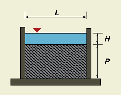 Definition sketch for a standard suppressed rectangular weir.